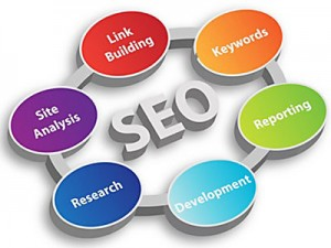seo-training-in-chennai SEO Training in Chennai